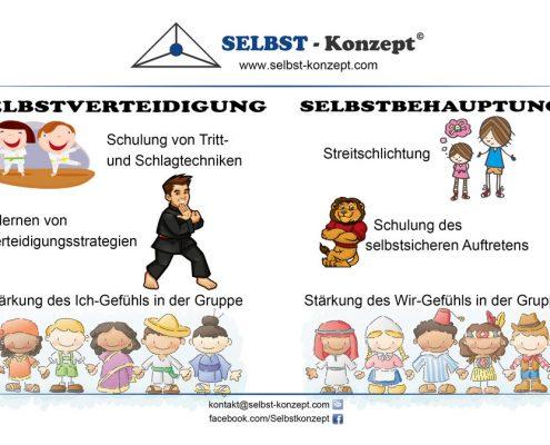 Selbstbehauptung-Selbstverteidigung_all
